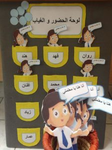 لوحة _الغياب _والحضور _للأطفال